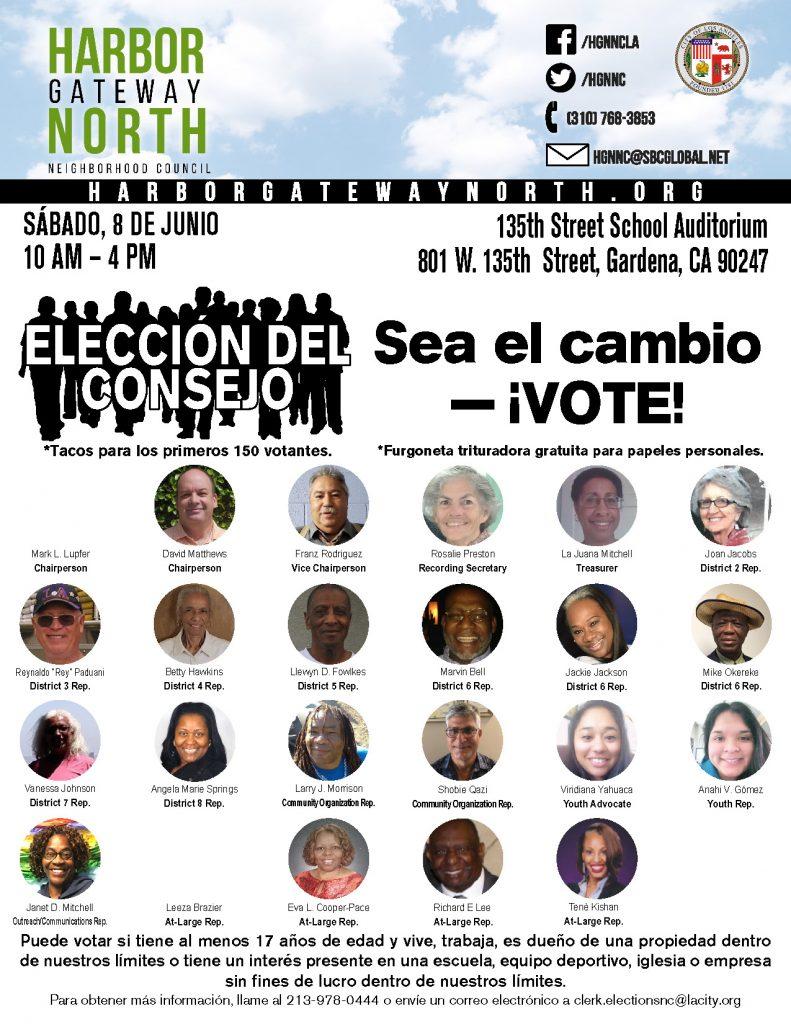 HGNNC 2019 Candidates in Spanish