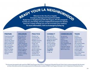 Ready Your Neighborhood