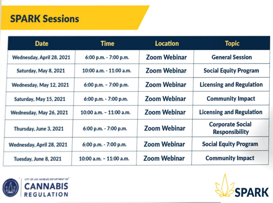 Department of Cannabis Regulation (DCR) Launches SPARK!